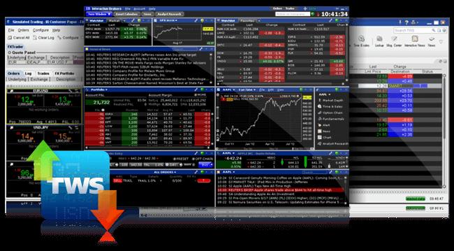 Trader Workstation - Systemanforderungen
