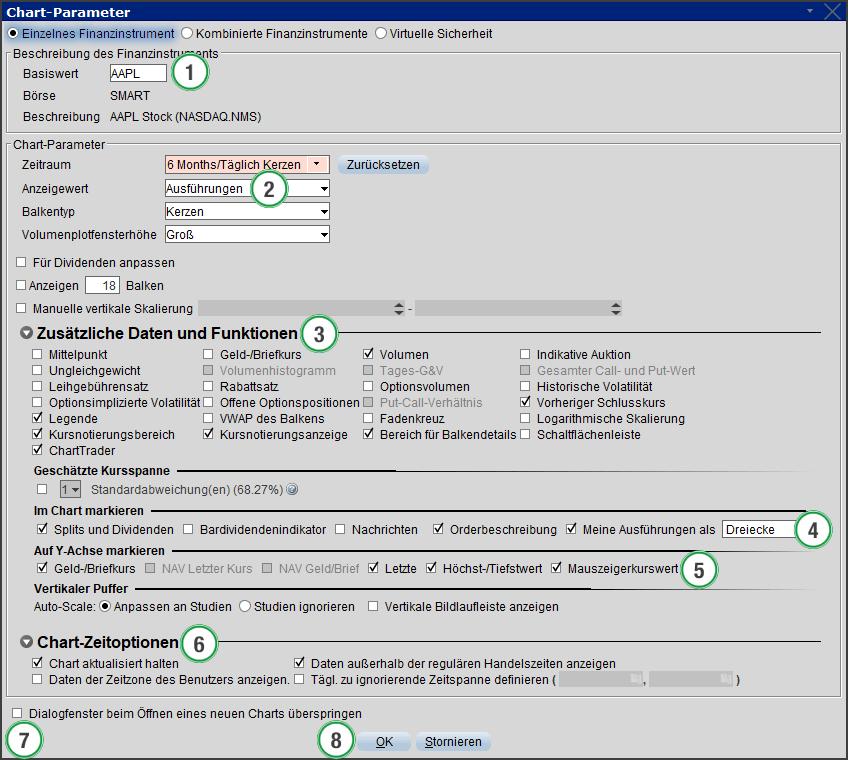 Chart-Parameter Fenster